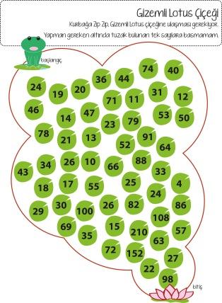 Matematik Etkinlikleri Egitimcibaba Sayfa 7