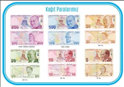 kağıt paralarımız